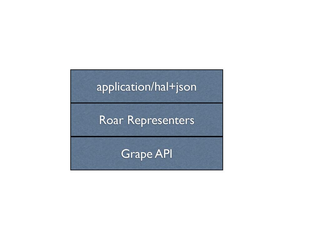 Grape API Roar Representers application/hal+json