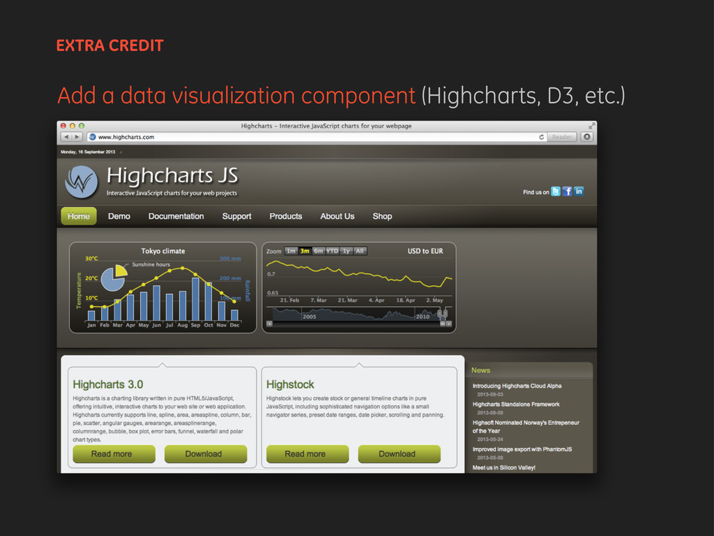 EXTRA CREDIT Add a data visualization component...