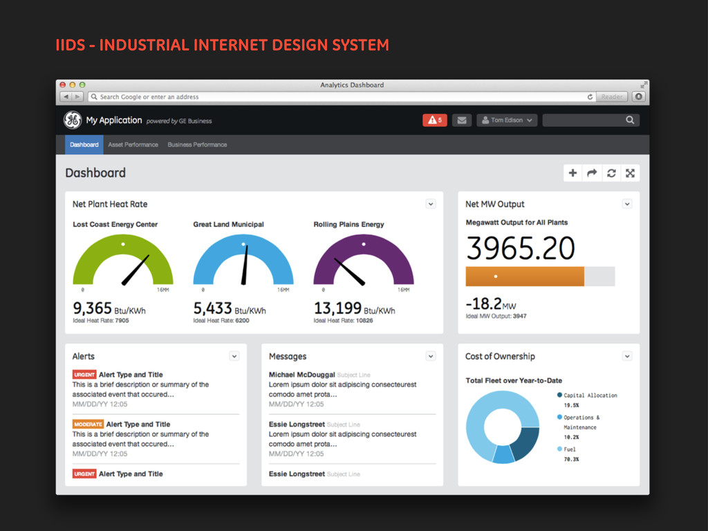 IIDS - INDUSTRIAL INTERNET DESIGN SYSTEM
