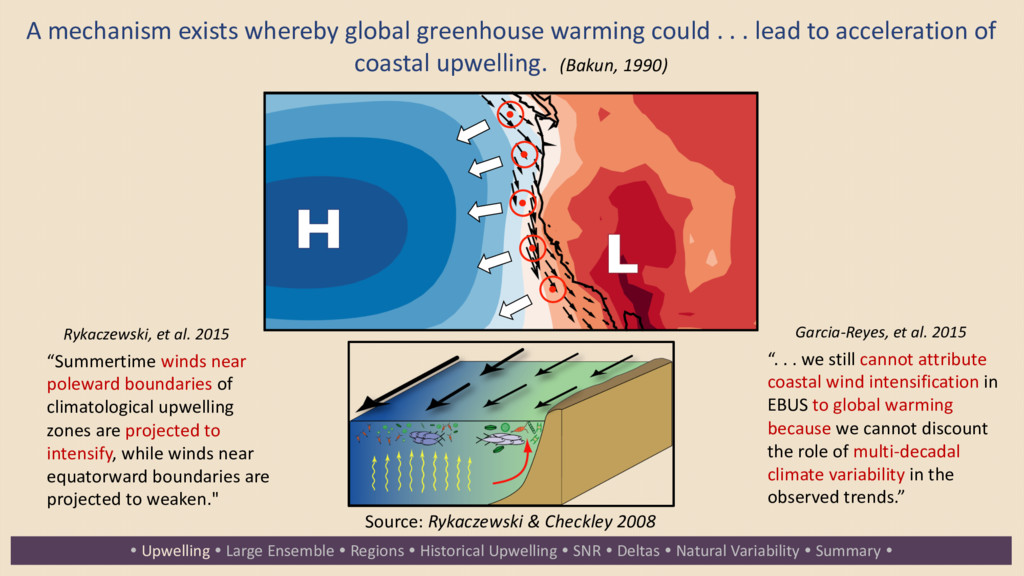 A mechanism exists whereby global greenhouse wa...