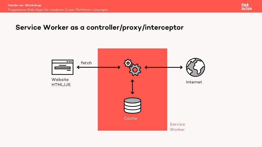 Hands-on-Workshop Progressive Web Apps für mode...