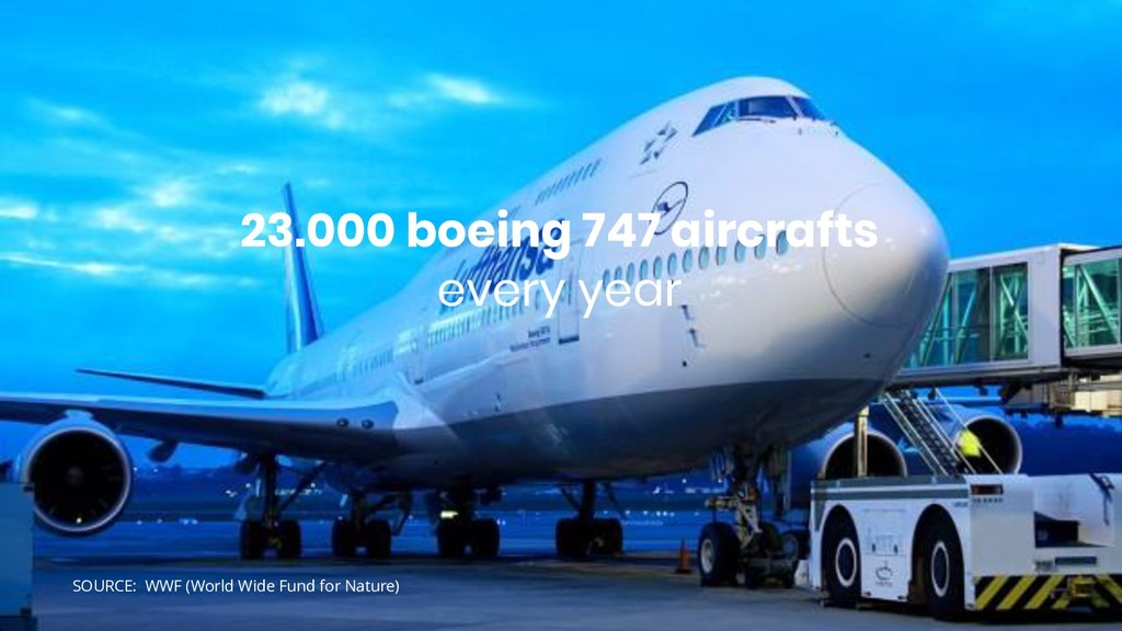 23.000 boeing 747 aircrafts every year SOURCE: ...