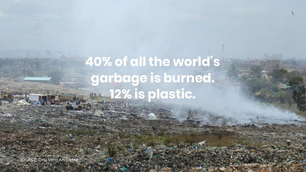 40% of all the world's garbage is burned. 12% i...