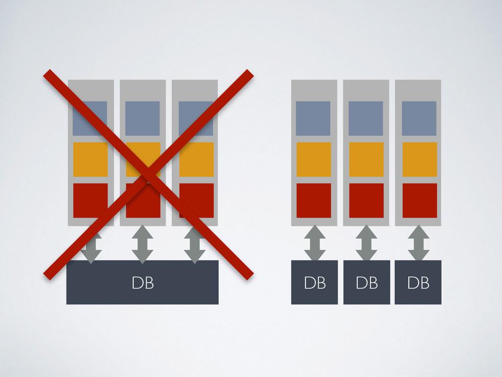 DB DB DB DB