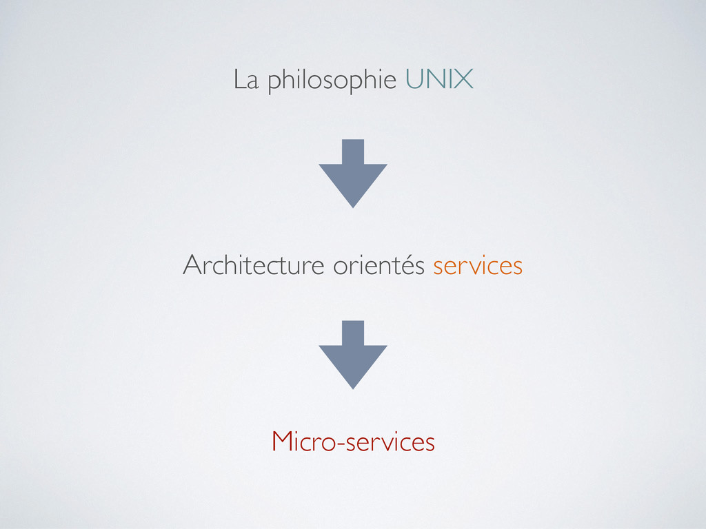 La philosophie UNIX Architecture orientés servi...