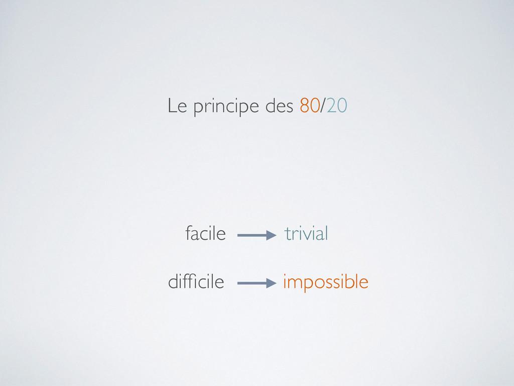 Le principe des 80/20 facile trivial difficile i...