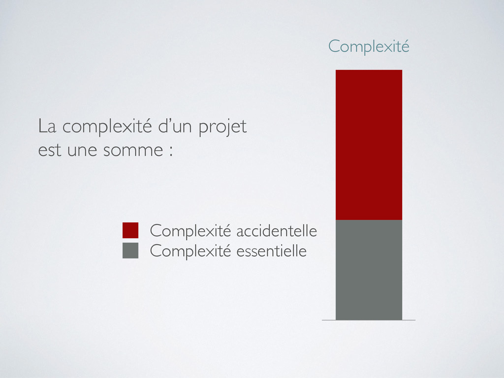 Complexité Complexité essentielle Complexité ac...
