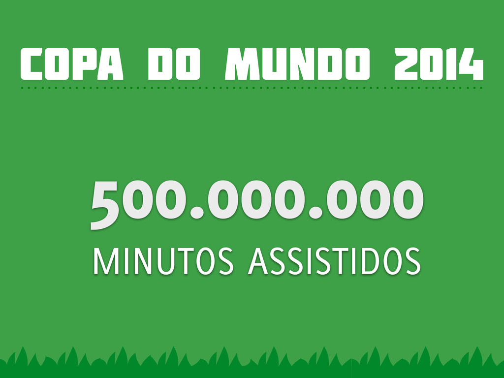 COPA DO MUNDO 2014 500.000.000 MINUTOS ASSISTID...