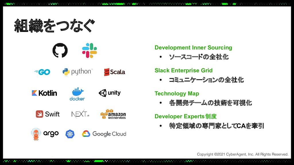 Development Inner Sourcing • ソースコードの全社化 Slack E...