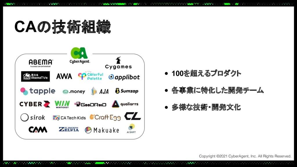 100を超えるプロダクト 各事業に特化した開発チーム 多様な技術・開発文化 CAの技術組織