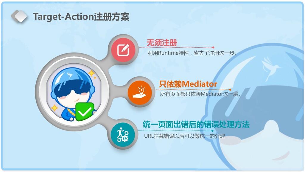 无须注册 利用Runtime特性,省去了注册这一步。 只依赖Mediator 所有页面都只依赖...