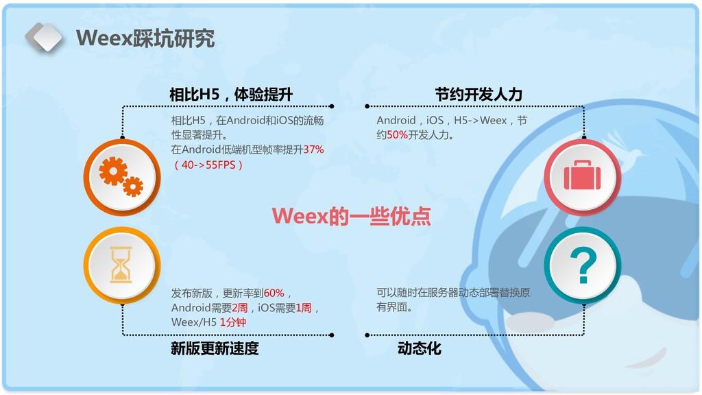发布新版,更新率到60%, Android需要2周,iOS需要1周, Weex/H5 1分钟 ...