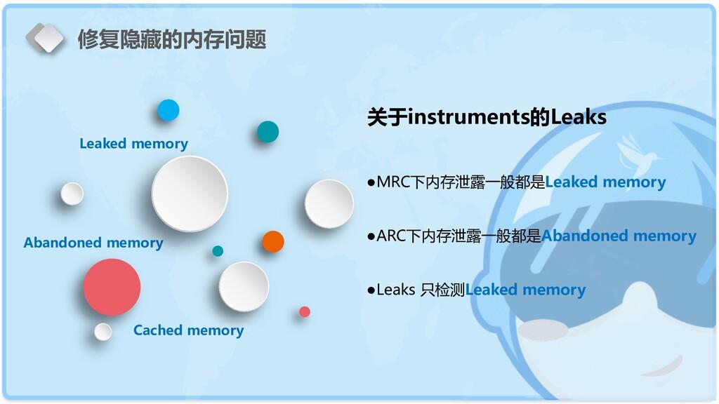 关于instruments的Leaks Leaked memory Cached memory...