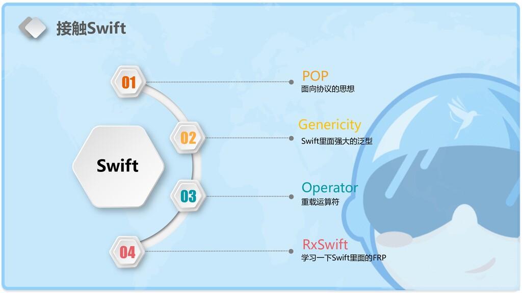 01 02 03 04 Swift POP 面向协议的思想 Genericity Swift里...