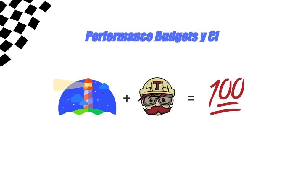 Performance Budgets y CI
