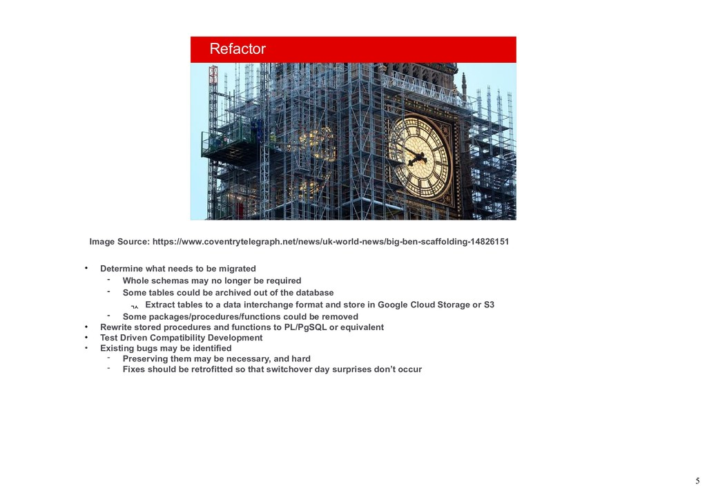 Refactor Image Source: https://www.coventrytele...