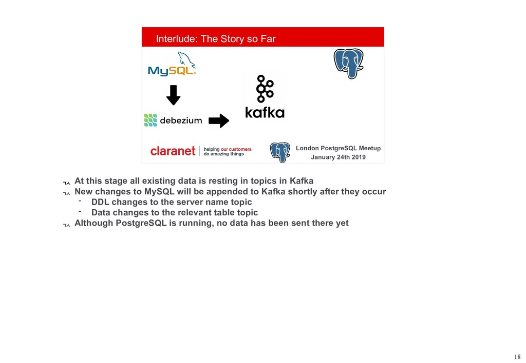London PostgreSQL Meetup January 24th 2019 Inte...
