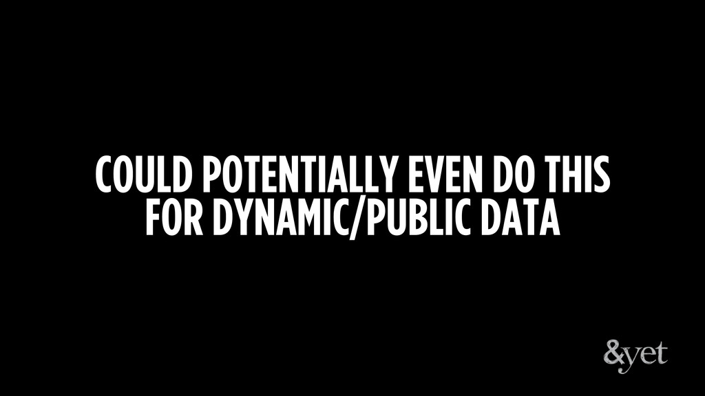 COULD POTENTIALLY EVEN DO THIS FOR DYNAMIC/PUBL...