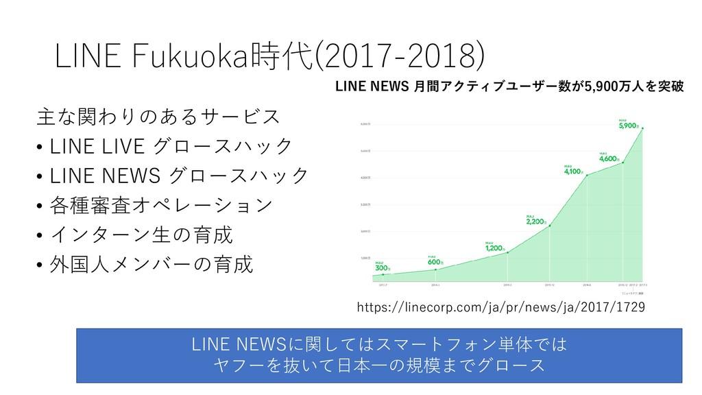 LINE Fukuoka時代(2017-2018) 主な関わりのあるサービス • LINE L...