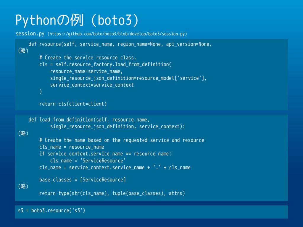 Pythonの例(boto3) def resource(self, service_name...