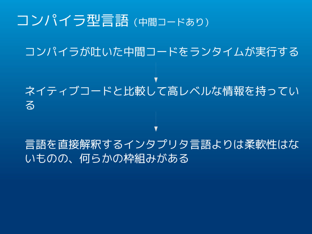 コンパイラ型言語(中間コードあり) コンパイラが吐いた中間コードをランタイムが実行する ネイテ...