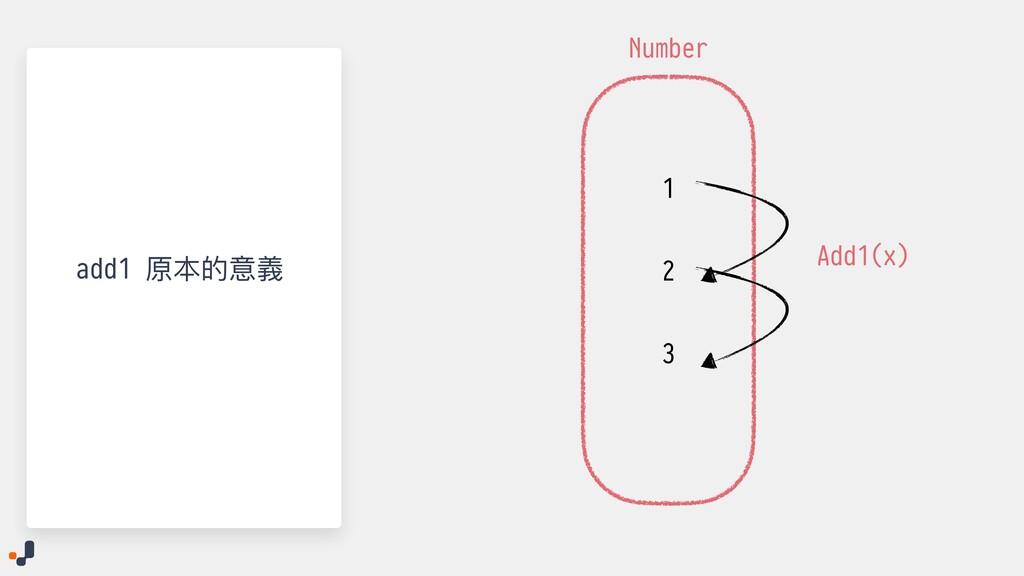 add1 原本的意義 1 2 3 Number Add1(x)