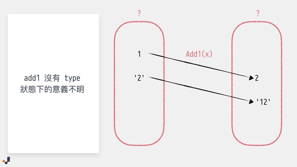 add1 沒有 type 狀態下的意義不明 1 '2' 2 '12' ? ? Add1(x)