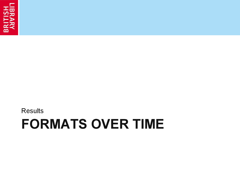 FORMATS OVER TIME Results