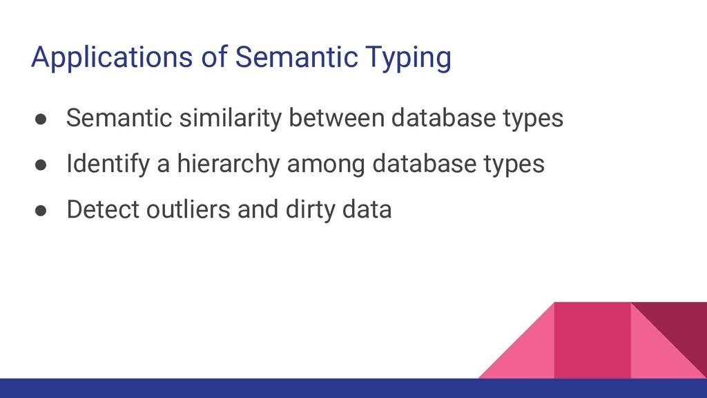 Applications of Semantic Typing ● Semantic simi...