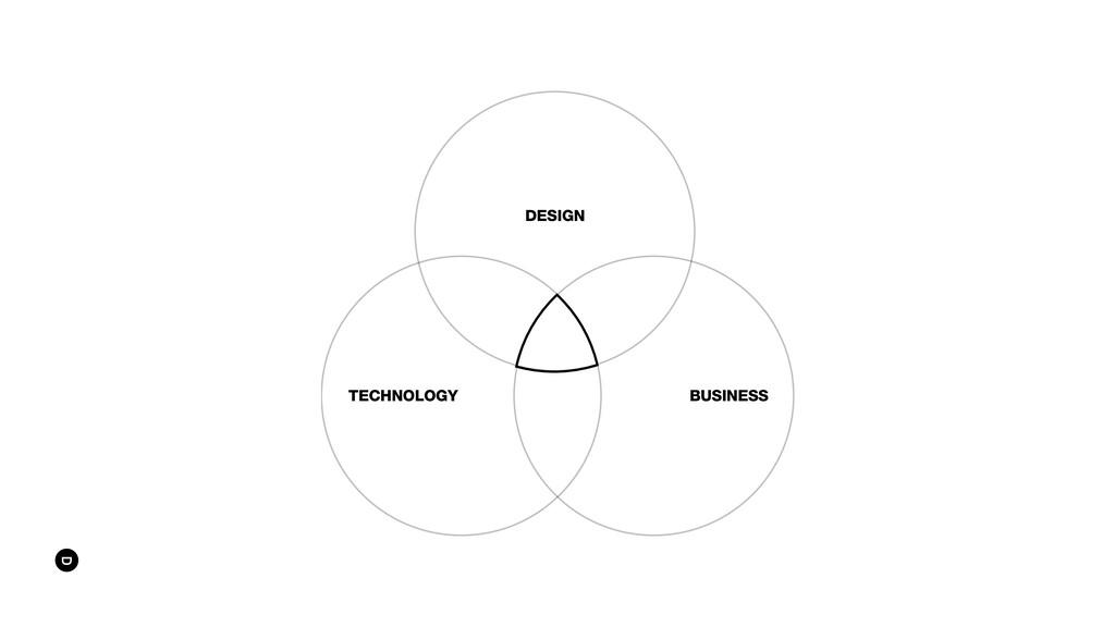 DESIGN BUSINESS TECHNOLOGY