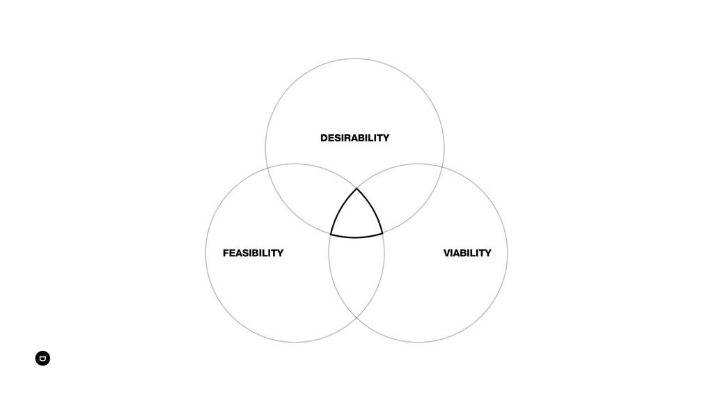 DESIRABILITY VIABILITY FEASIBILITY