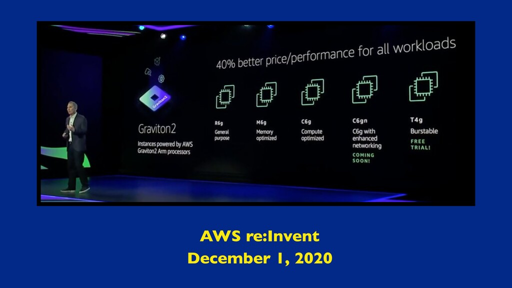 AWS re:Invent December 1, 2020