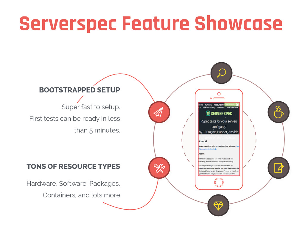 Serverspec Feature Showcase Super fast to setup...