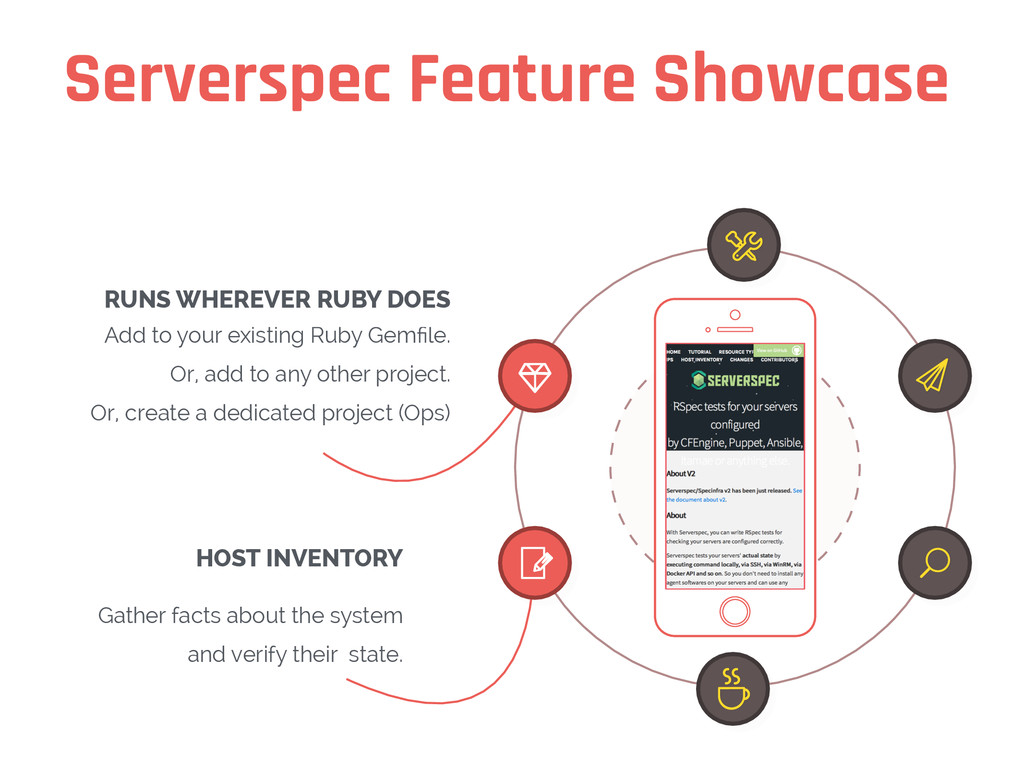 Serverspec Feature Showcase Add to your existin...