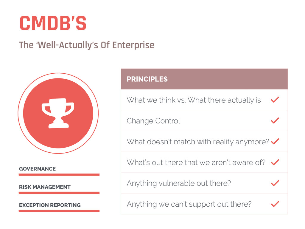 CMDB'S The 'Well-Actually's Of Enterprise 100% ...