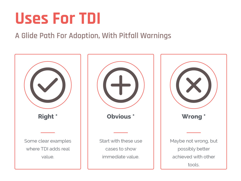 Uses For TDI A Glide Path For Adoption, With Pi...