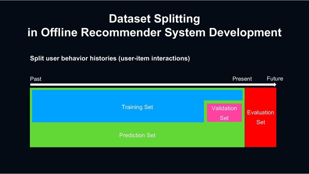 Dataset Splitting in Offline Recommender System...