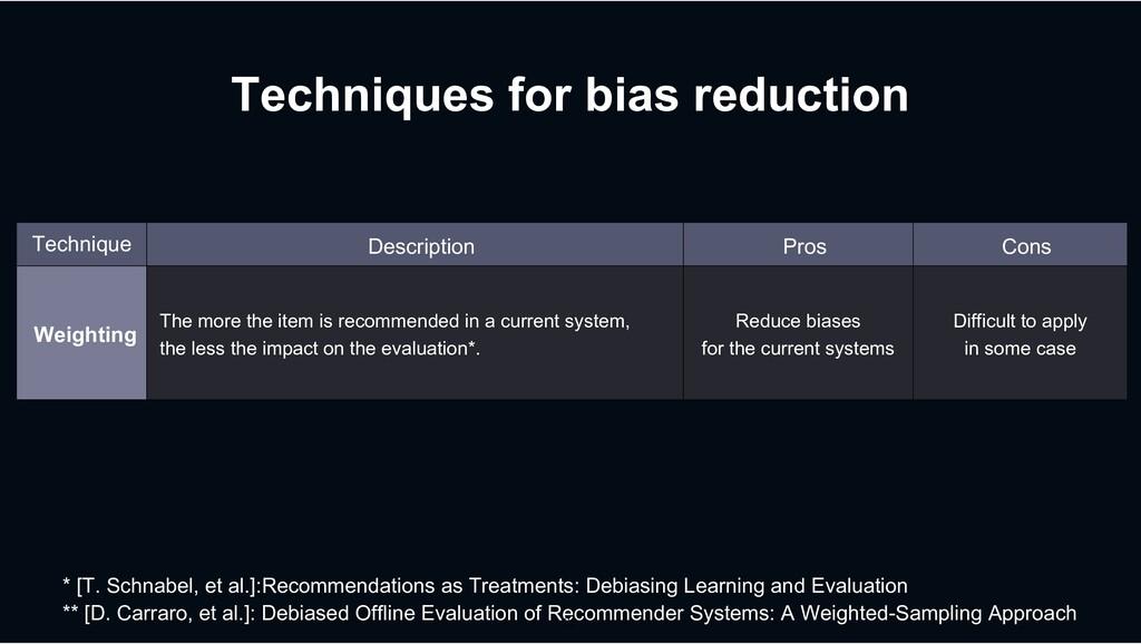 Techniques for bias reduction Technique Descrip...