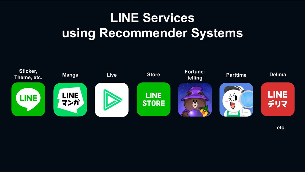 LINE Services using Recommender Systems Sticker...
