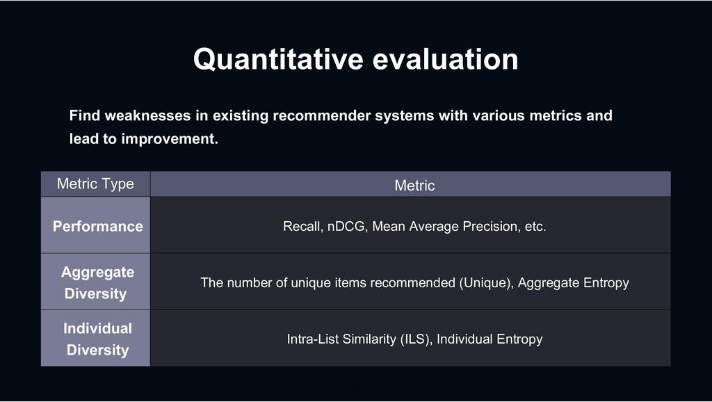 Quantitative evaluation Find weaknesses in exis...