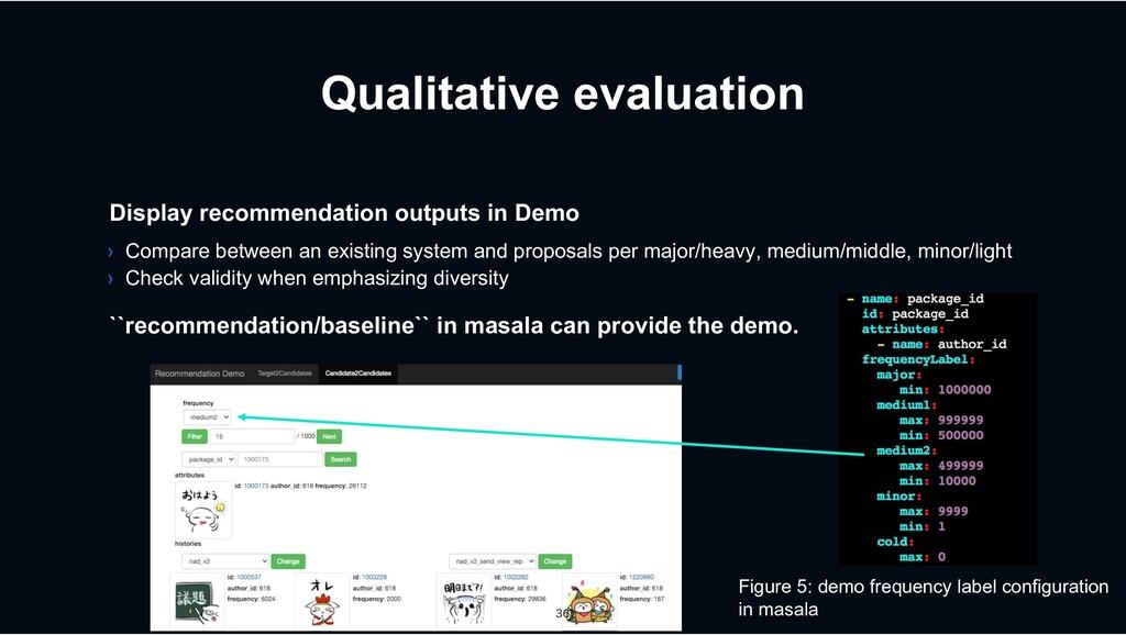 Qualitative evaluation › Compare between an exi...