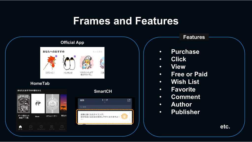 Frames and Features SmartCH HomeTab • Purchase ...