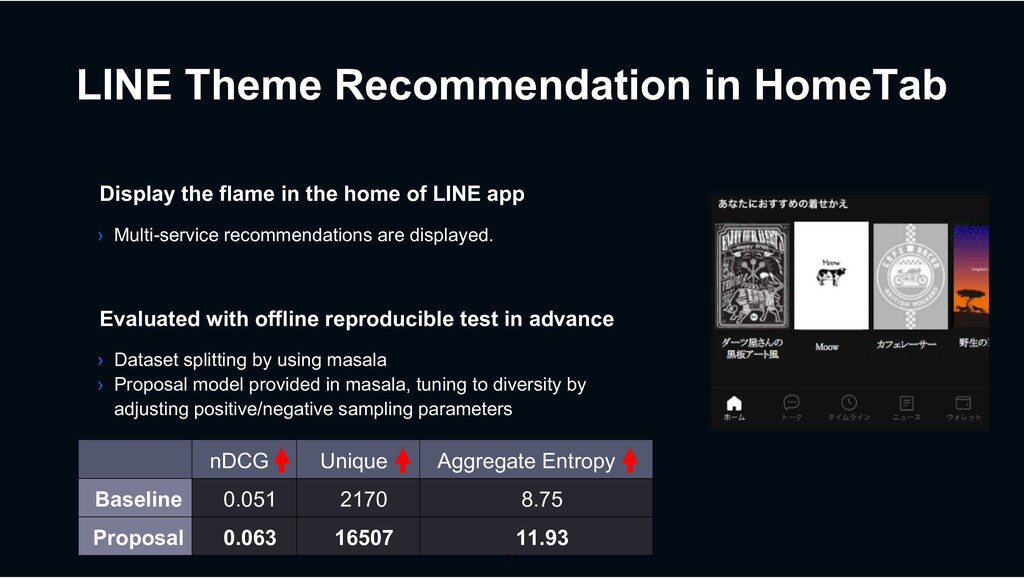 LINE Theme Recommendation in HomeTab › Multi-se...