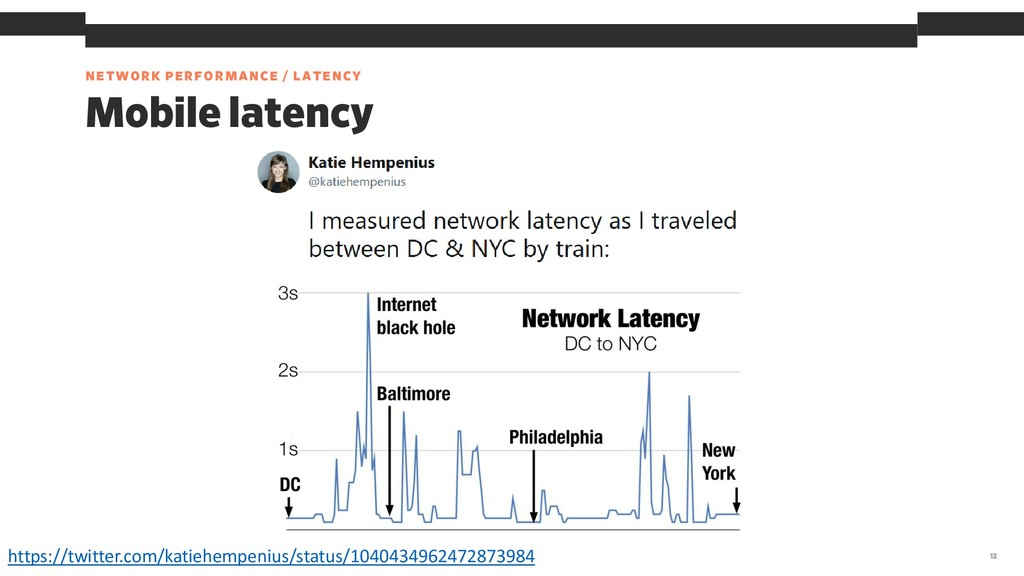 12 NETWORK PERFORMANCE / LATENCY Mobile latency...