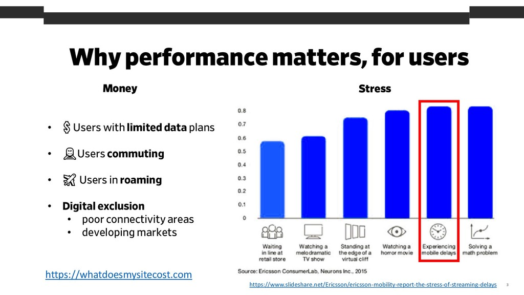 Why performance matters, for users 3 Money •  U...