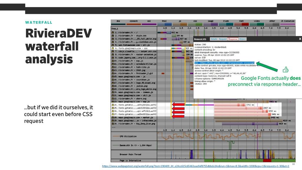 WATERFALL 30 RivieraDEV waterfall analysis http...