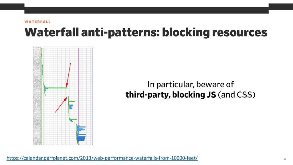 WATERFALL 32 Waterfall anti-patterns: blocking ...