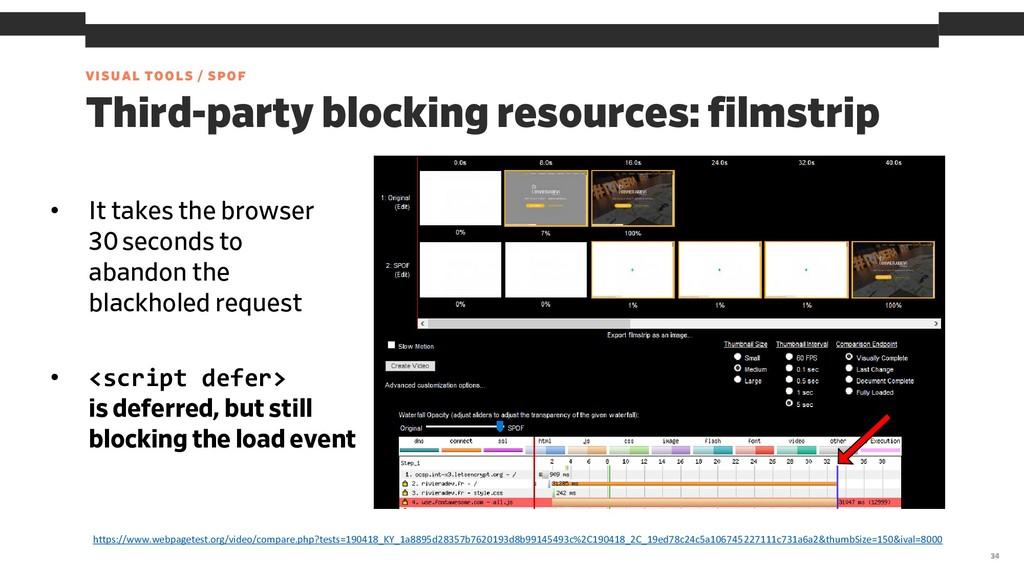VISUAL TOOLS / SPOF 34 Third-party blocking res...
