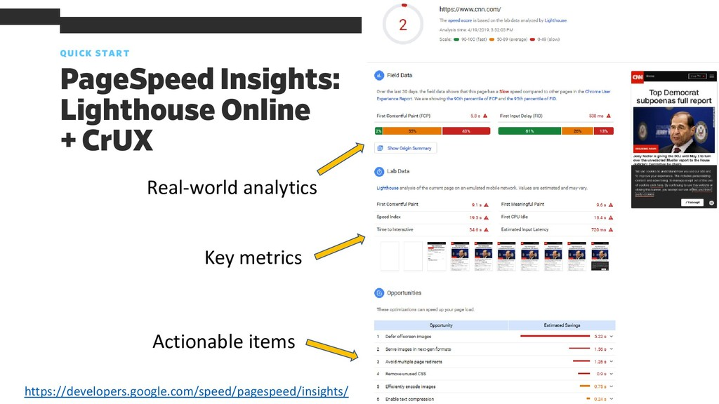 QUICK START 5 PageSpeed Insights: Lighthouse On...