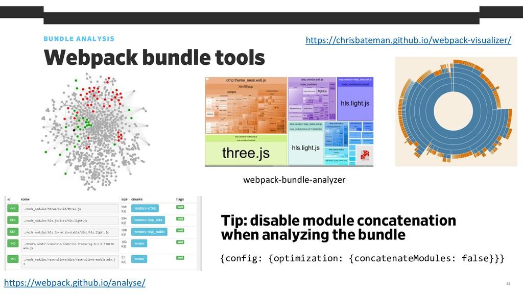 Webpack bundle tools BUNDLE ANALYSIS 41 https:/...